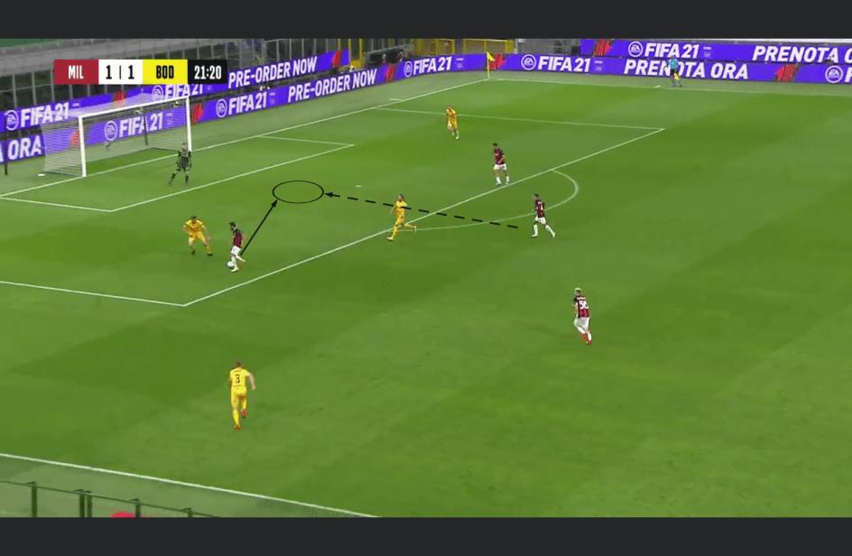 Milan-Bodø/Glimt (3-2): analisi tattica e considerazioni