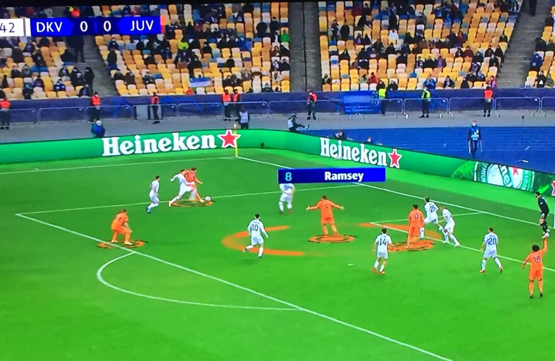 Dinamo Kiev-Juventus (0-2): analisi tattica e considerazioni