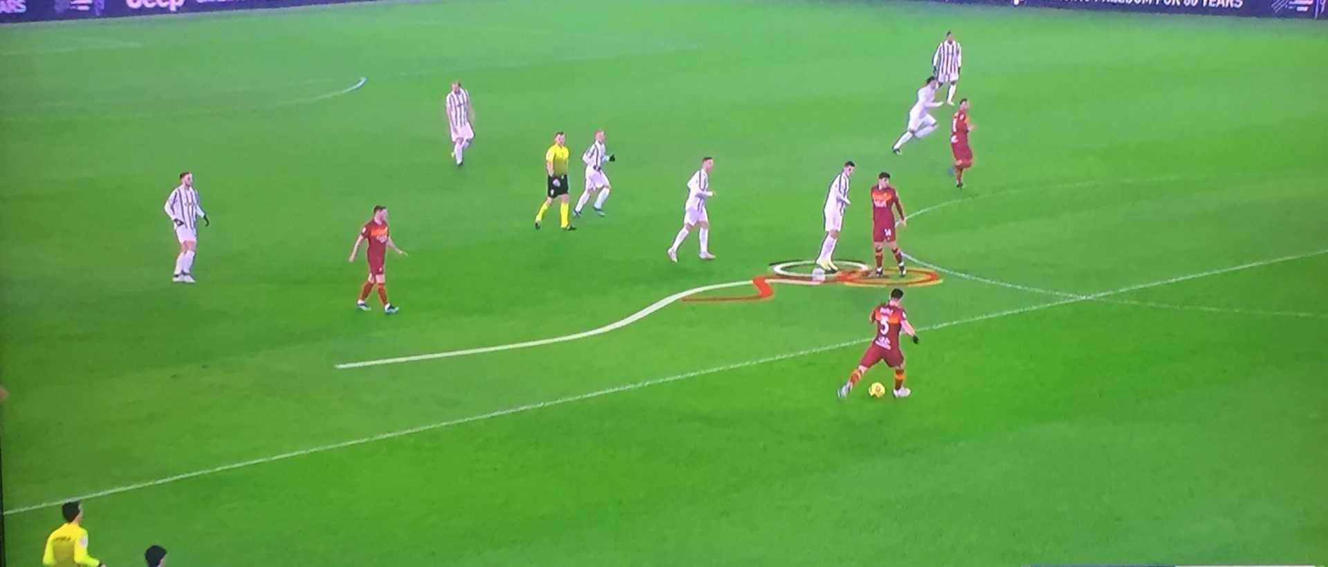 Juventus-Roma (2-0): analisi tattica e considerazioni
