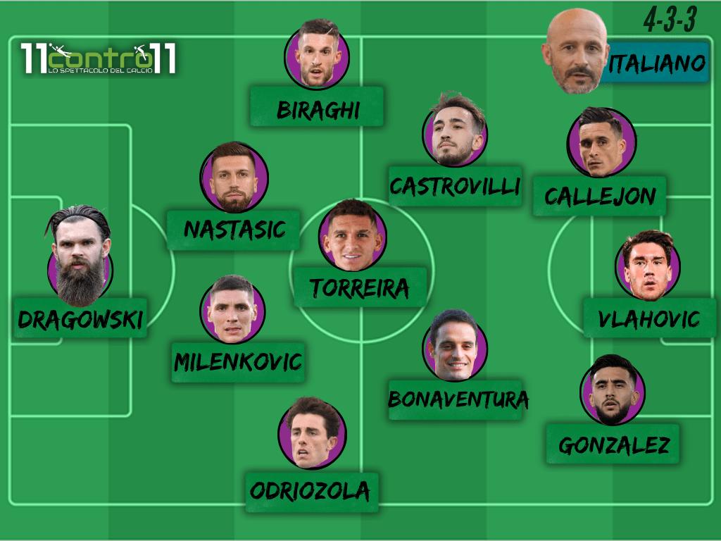 Guida al fantacalcio, i nostri consigli sulla Fiorentina